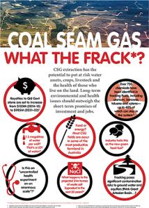 Coal Seam Gas poster